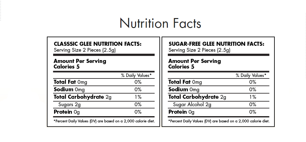 Glee Natural Chewing Gum Nutritional Facts